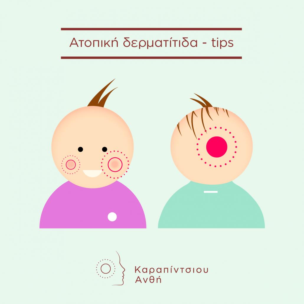 anthi-karapintsiou-dermatologos-atopiki-dermatitida